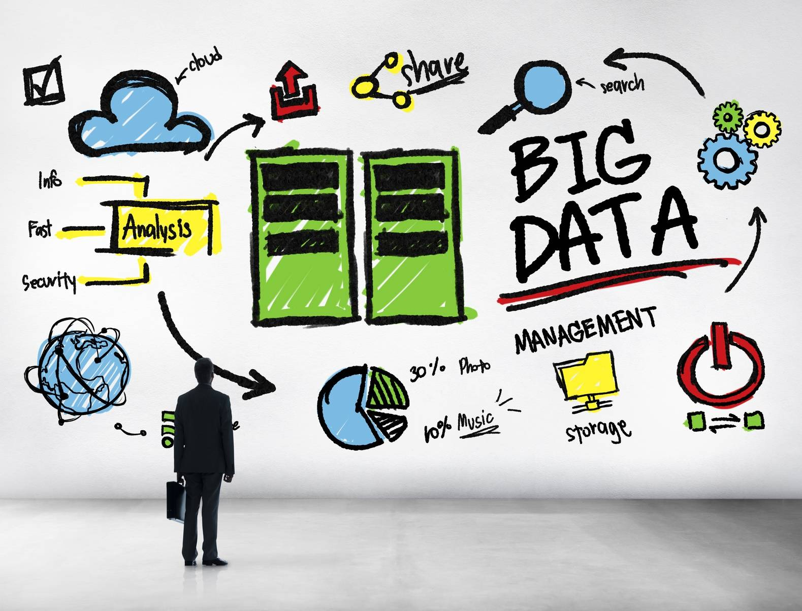 big-data-innovative