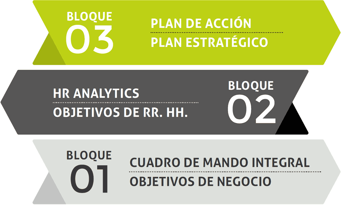 Estructura HR Analytics